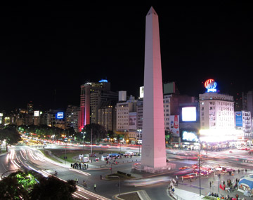 Buenos Aires Holiday Packages